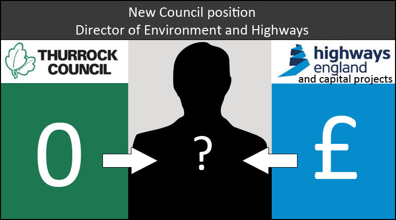 Highways England to part fund Council's Director of Environment & Highways