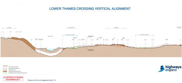 ltc elevation