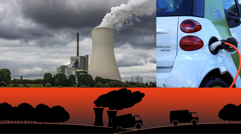 Electric Vehicle argument, image shows a power station chimney pumping out pollution alongside an electric car being charged