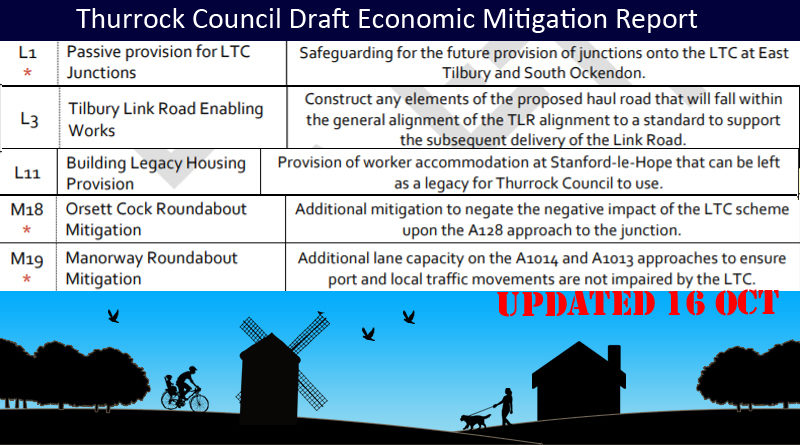 Sample of some of th Thurrock Council Economic Mitigation report that will be discussed at the LTC Task Force meeting on Oct 12th 2020